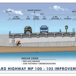 Typical Section of the Proposed Improvements at Indian Creek