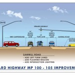 Typical Section of the Proposed Improvements at Sawmill Road